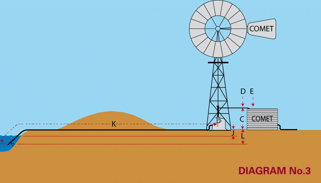 Photo Gallery Comet Windmills Australia Pty Ltd